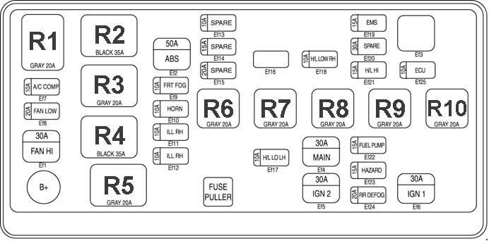 35 2010 Jeep Patriot Fuse Box Diagram