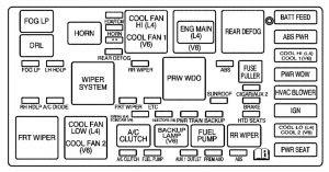 2005 Saturn Vue Fuse Box Diagram Wiring Diagram Local D Local D Maceratadoc It