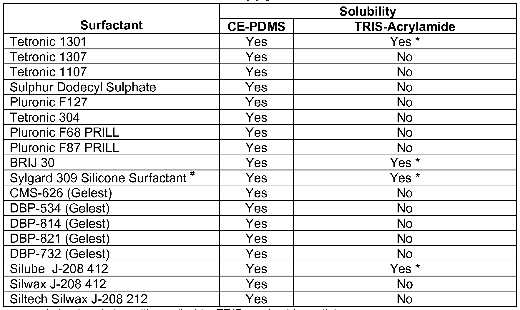 Patent Ep2648896a1 Method For Making Silicone Hydrogel Contact