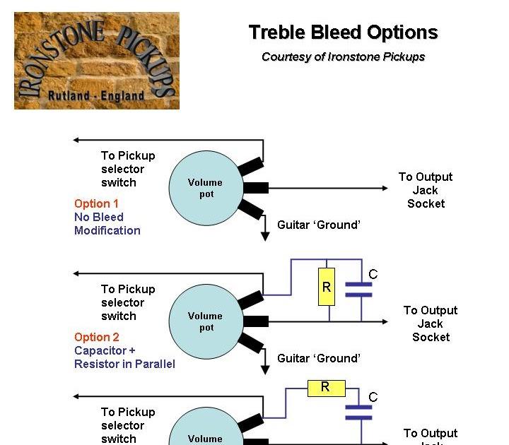 19 Luxury Telecaster Switch Diagram