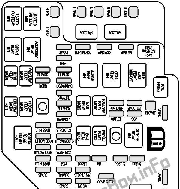 2003 Ford Explorer Sport Trac Fuse Box Diagram