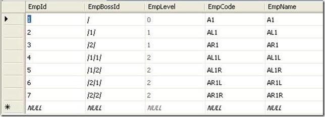 Sql Server 2008 Feature – Part1