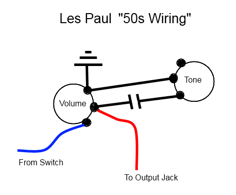 50'S Gibson Les Paul Wiring Diagram from lh6.googleusercontent.com