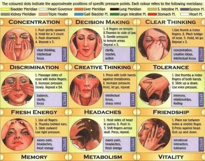 For anxiety ... pressure points. | Health & Wellness ...
