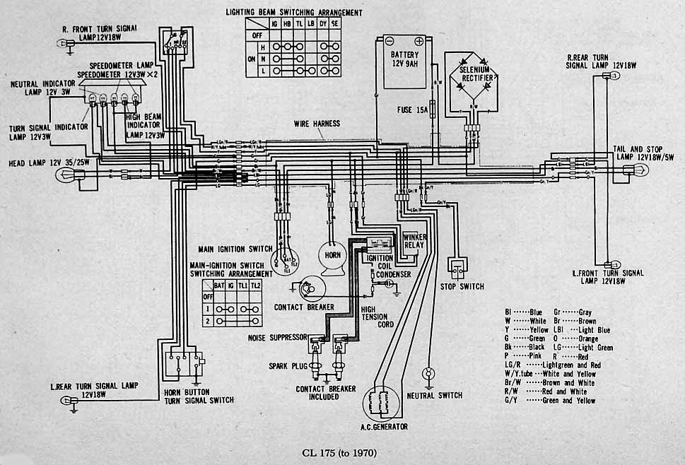 Diagram Honda Sl175 Wiring Diagram Full Version Hd Quality Wiring Diagram Sgdiagram18 Japanfest It