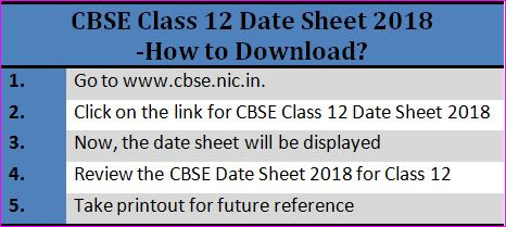Cbse Class 12 Date Sheet 2019 Cbse 12th Board Exam Time Table My
