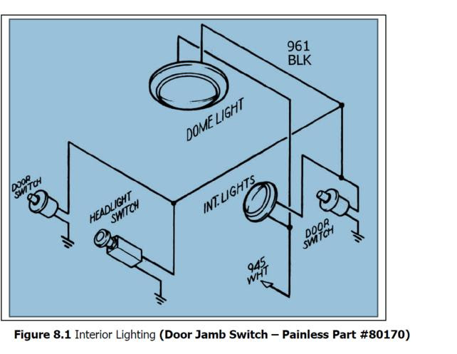 Wiring Diagram Painles Headlight Switch