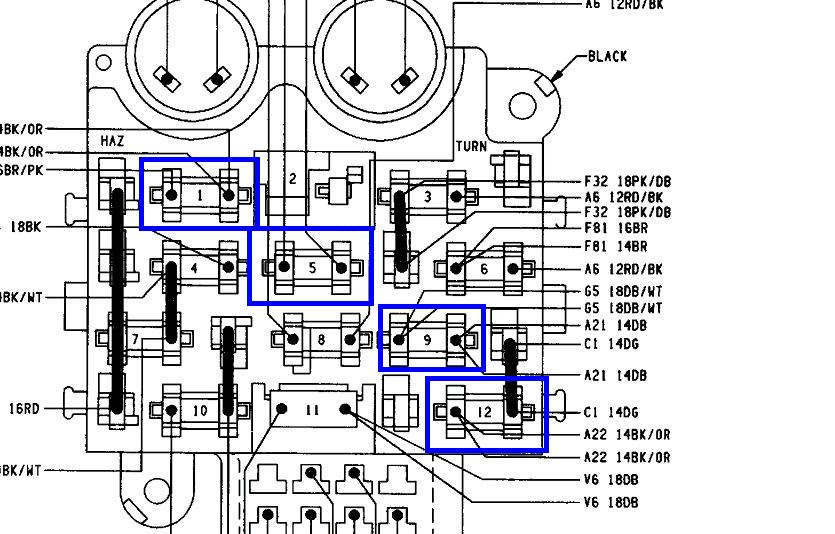 95 Jeep Wrangler Yj Fuse Box Diagram