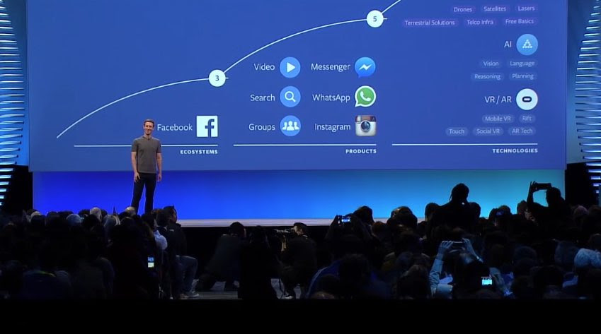 facebook f8 10 year roadmap