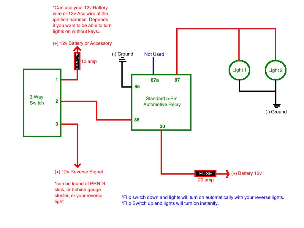 Diagram Chevy Truck Reverse Light Wiring Diagram Full Version Hd Quality Wiring Diagram Shock One Weblula It
