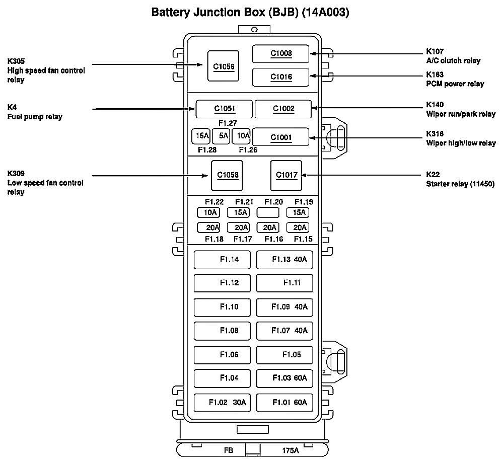 Diagram 2000 Ford Taurus Lx Fuse Box Diagram Full Version Hd Quality Box Diagram Diagramtungc Parrocchiesolopaca It