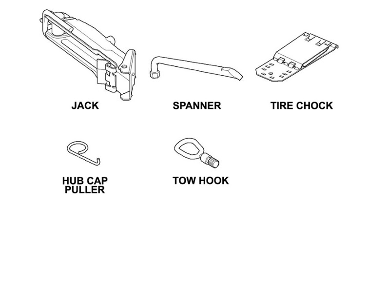Image Result For Car Tire Changing Tool Kit
