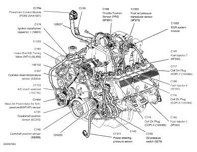 2007 Ford 4 6 Engine Diagram Wiring Diagrams Element Element Miglioribanche It