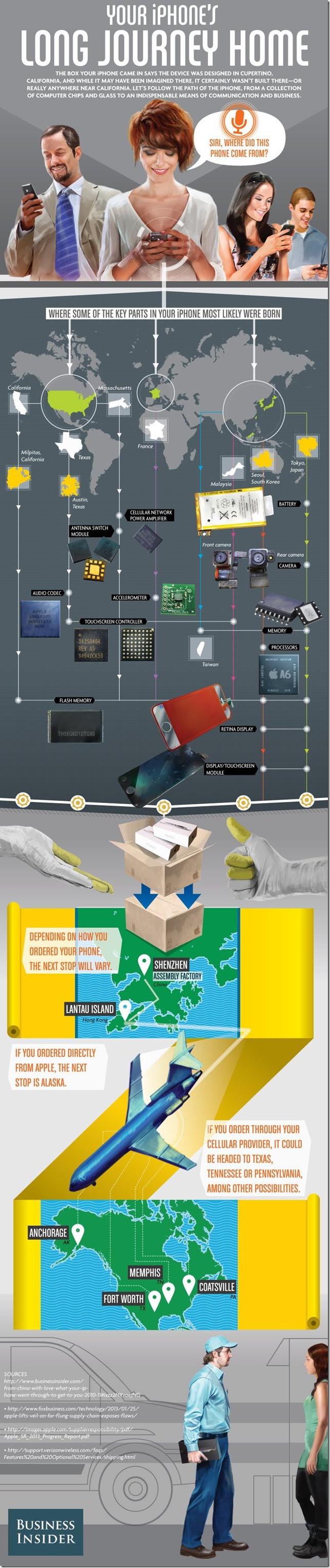 iphone process thumb أنفوجرافيك : مراحل تصنيع الايفون
