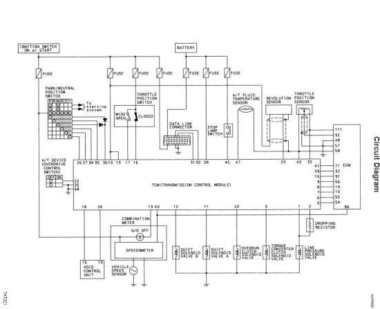 Wiring Diagram Nissan Sr20