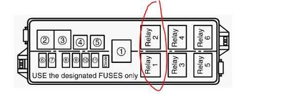 Suzuki Aerio Fuse Box Wiring Diagram Enable Enable Wallabyviaggi It