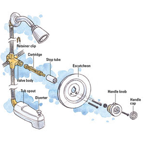 Bathroom Faucet Parts Diagram
