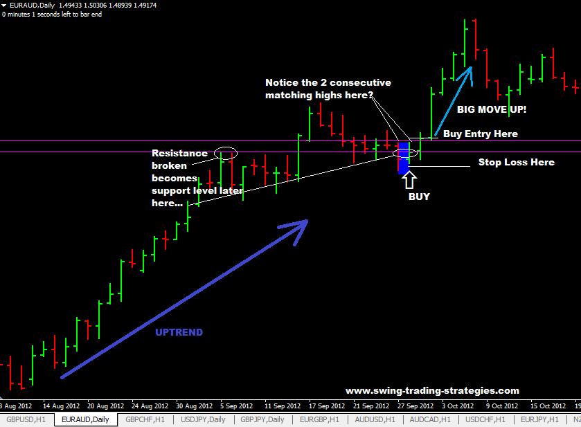 Forex Gold Trader 3 0 Free Download