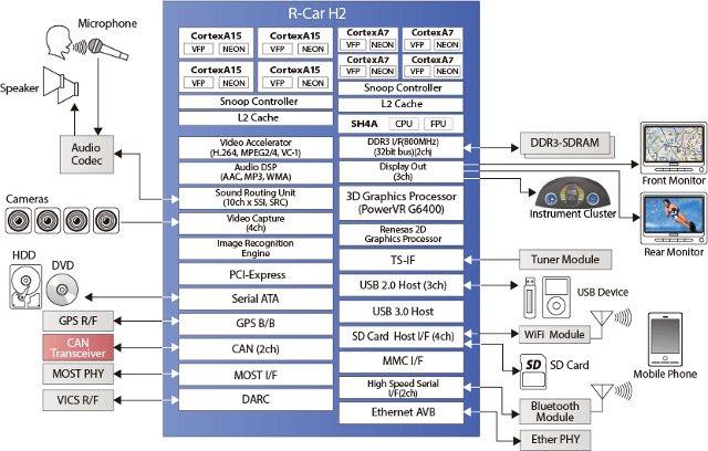 samsung security camera wiring diagram image 7
