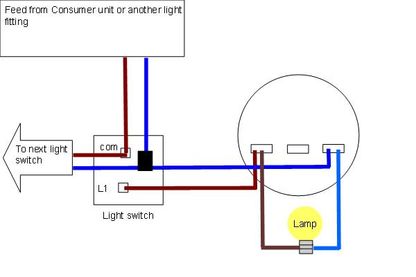 Diagram House Wiring Diagrams For Lights Full Version Hd Quality For Lights Acsawiring Osservatoriodelbiellese It