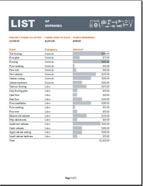 Excel Home Construction Budget Worksheet | Word & Excel ...