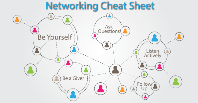 networking article image