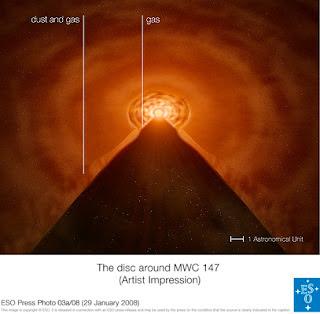 Ilustración ESO PR Photo 03a/08 del disco alrededor de MWC 147