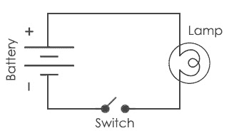 A Simple Circuit Diagram - Wiring Diagram Networks