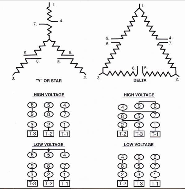 Wiring Diagram  5 Ge Motor Starter Wiring Diagram