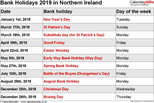 Forex market hours holidays 2020