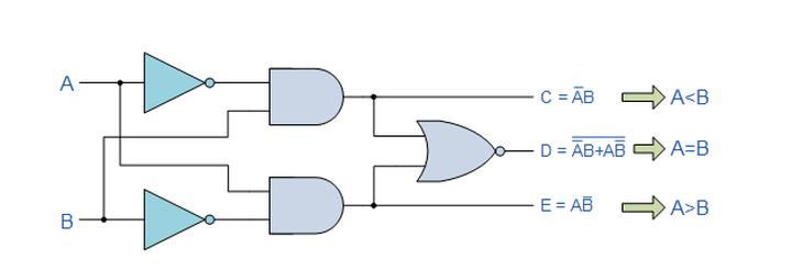 Comparators Studytronics