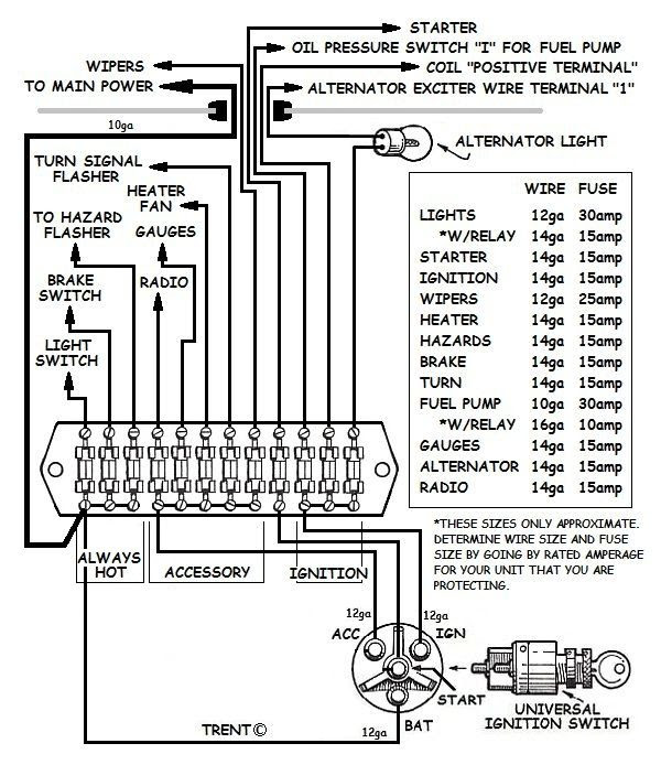 Fuse Box Hot Wire Wiring Data