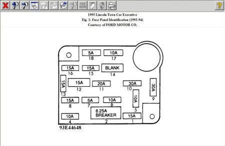 1995 Lincoln Town Car Fuse Box Wiring Diagrams Rich Window Rich Window Massimocariello It
