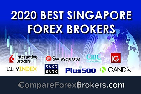 Best forex brokers for small accounts uk