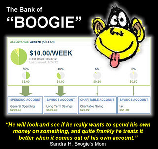The Bank Of Boogie