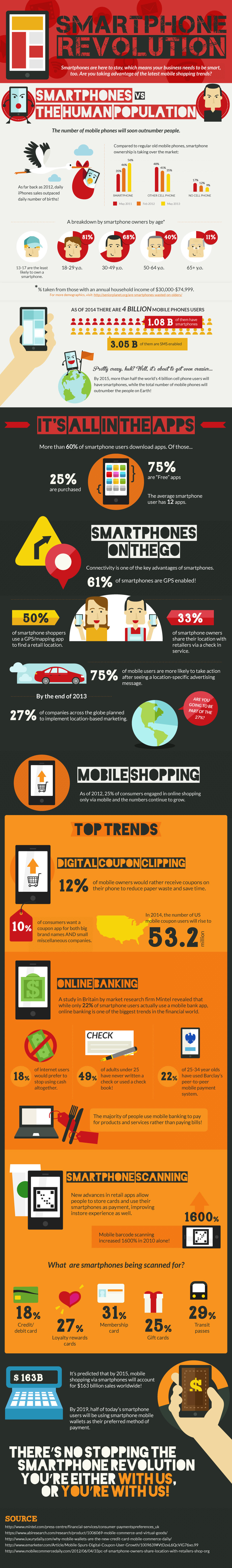 Smartphone Revolution: A Retailers Guide to the New Mobile Market - infographic