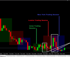 Forex super rev trading forex factory