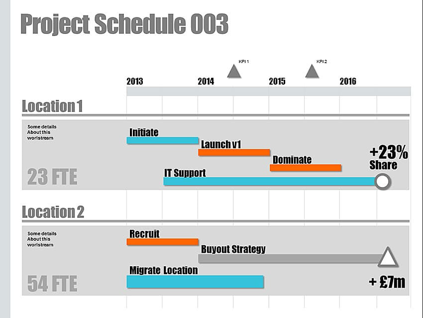 BDUK 96 Project Schedule 01 003 850