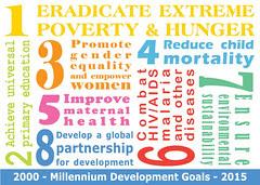 Millennium Development Goals Postcards