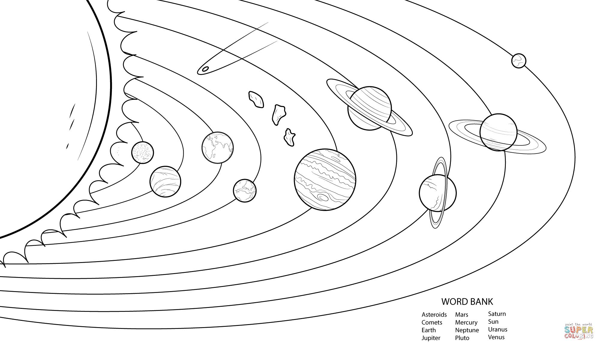 solar system eleanor lutz - photo #43