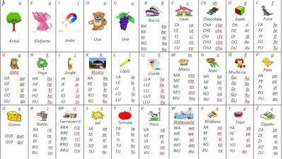 silabario-en-gran-formato-1