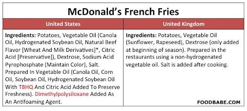 US vs UK fast foods