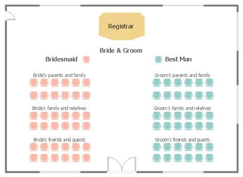 Wedding ceremony seating plan   How to Create a Seating
