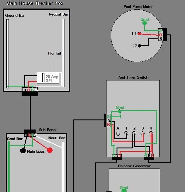 Plumbing Heating  Above Ground Pool Electrical Wiring Diagram