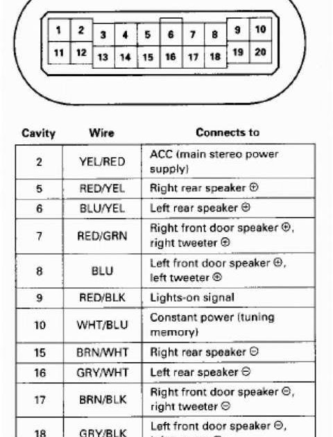 2001 Honda Civic Radio Wiring Diagram - Wiring Schema