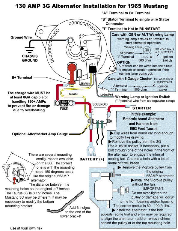 1970 Mustang Alternator Wiring Diagram Wiring Diagrams Chatter Chatter Chatteriedelavalleedufelin Fr