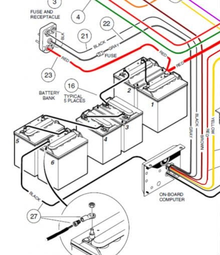 Club Car Wiring Diagram For 1994 Model | schematic and ...
