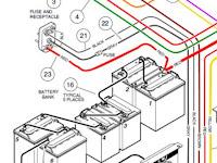 1994 Club Car Wiring Diagram Bing