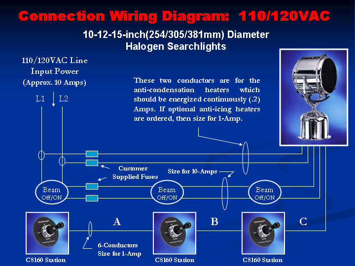 Wiring Diagram Pdf  1000 Watt Light Wiring Diagram