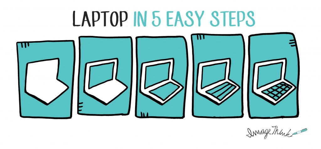 How to Draw a Laptop in 5 Easy Steps   ImageThink